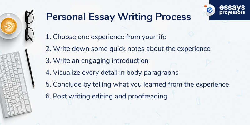 Personal Essay Writing Process
