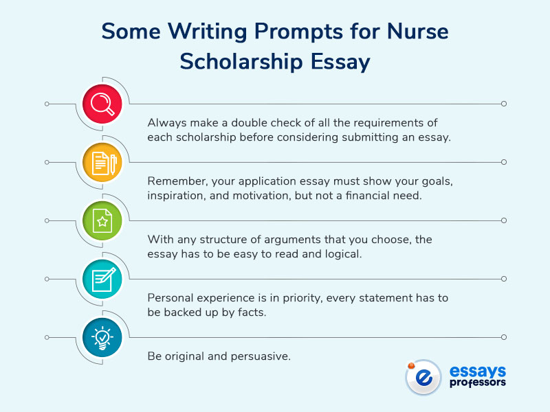 Writing Prompts for Nurse Scholarship Essay